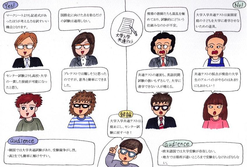 f:id:umenomi-gakuen:20191126185411j:plain