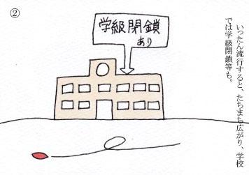 f:id:umenomi-gakuen:20191223174406j:plain