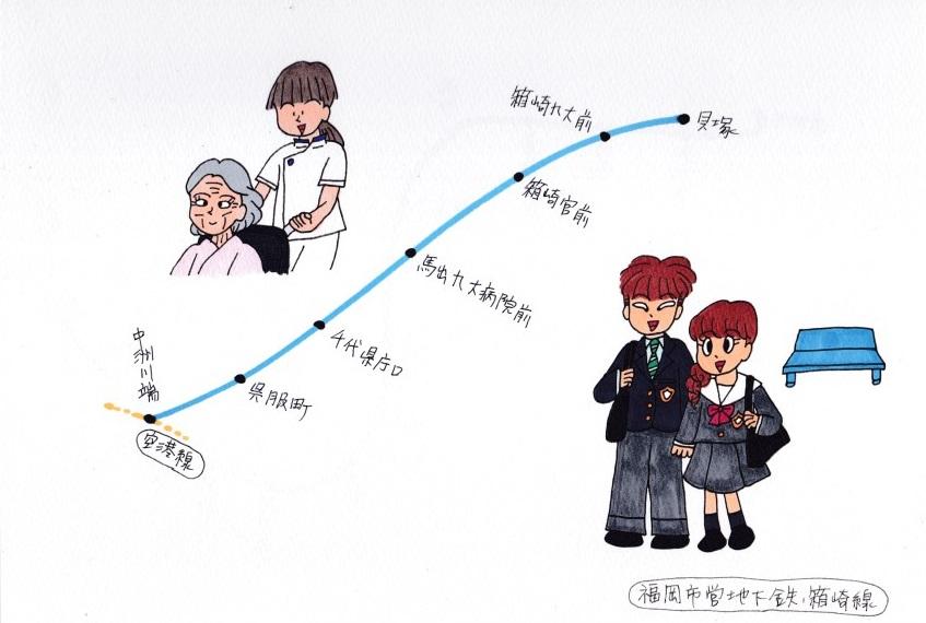 f:id:umenomi-gakuen:20191229023443j:plain