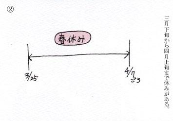 f:id:umenomi-gakuen:20200128142313j:plain