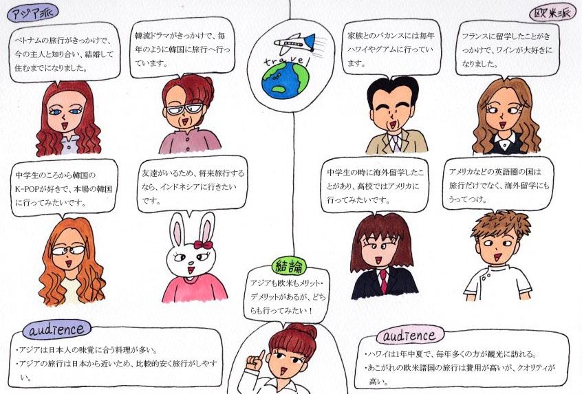 f:id:umenomi-gakuen:20200128152050j:plain