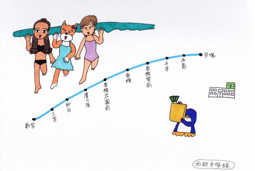 f:id:umenomi-gakuen:20200129013732j:plain