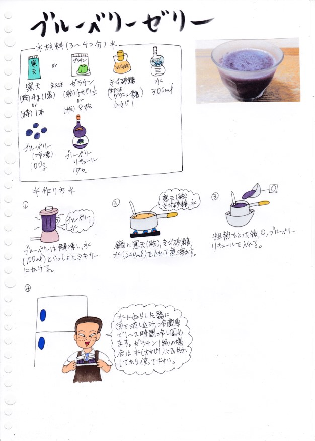f:id:umenomi-gakuen:20200227025602j:plain