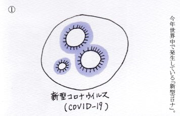 f:id:umenomi-gakuen:20200325192312j:plain