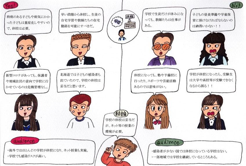 f:id:umenomi-gakuen:20200325200140j:plain