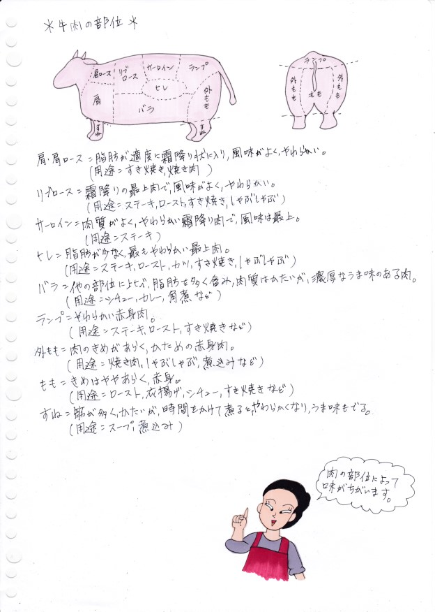 f:id:umenomi-gakuen:20200330155326j:plain