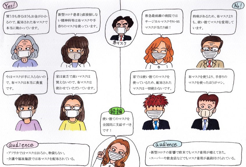f:id:umenomi-gakuen:20200526173033j:plain