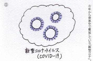 f:id:umenomi-gakuen:20200728171634j:plain