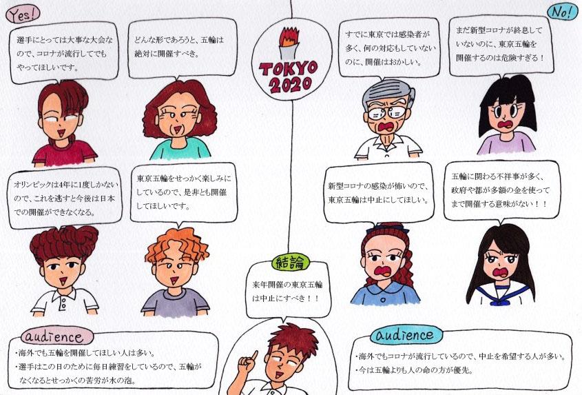 f:id:umenomi-gakuen:20200728183626j:plain