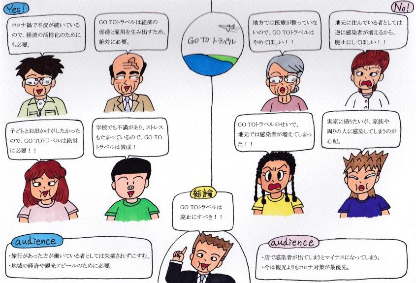 f:id:umenomi-gakuen:20200829192628j:plain
