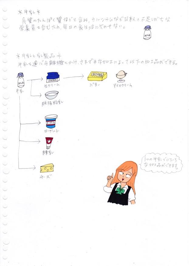 f:id:umenomi-gakuen:20210122001456j:plain