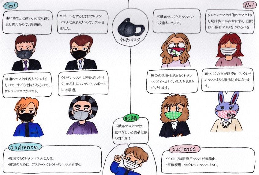 f:id:umenomi-gakuen:20210327210310j:plain