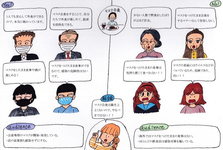 f:id:umenomi-gakuen:20210429005539j:plain