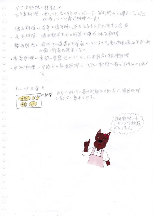 f:id:umenomi-gakuen:20210523214215j:plain