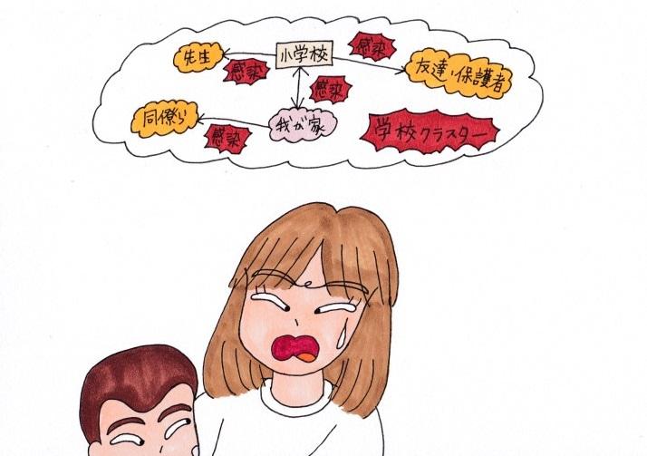 f:id:umenomi-gakuen:20210529020146j:plain