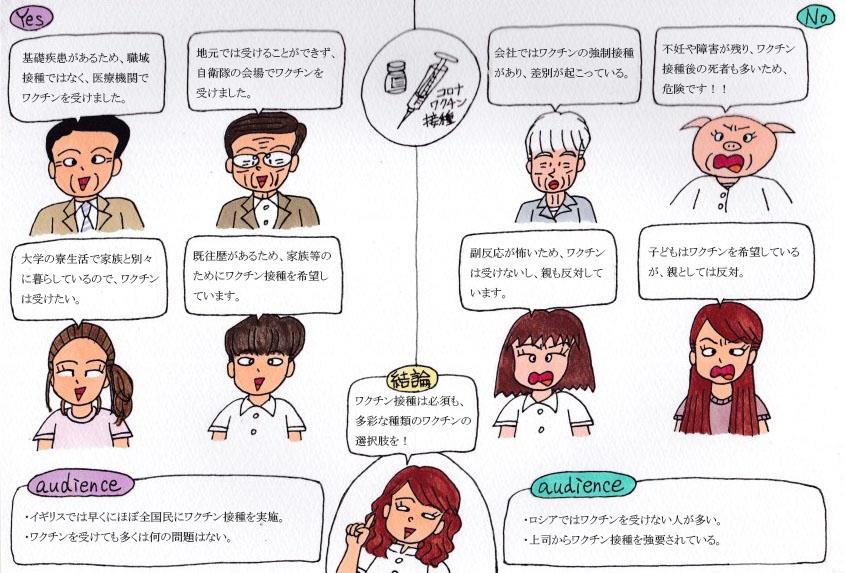 f:id:umenomi-gakuen:20210728175848j:plain