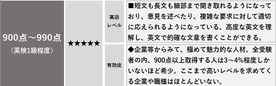 f:id:umet:20210728061317p:plain