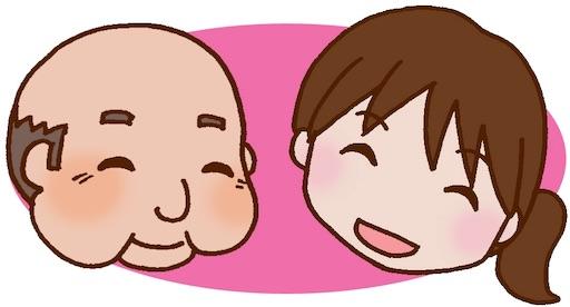 f:id:umi-shibuki:20190129134128j:image