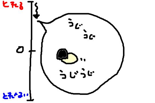 f:id:umi51:20160906123516p:plain