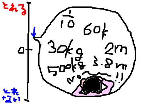 f:id:umi51:20161111150244p:plain