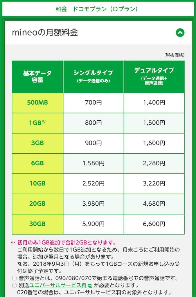 f:id:umigameblog1:20180902025730j:plain