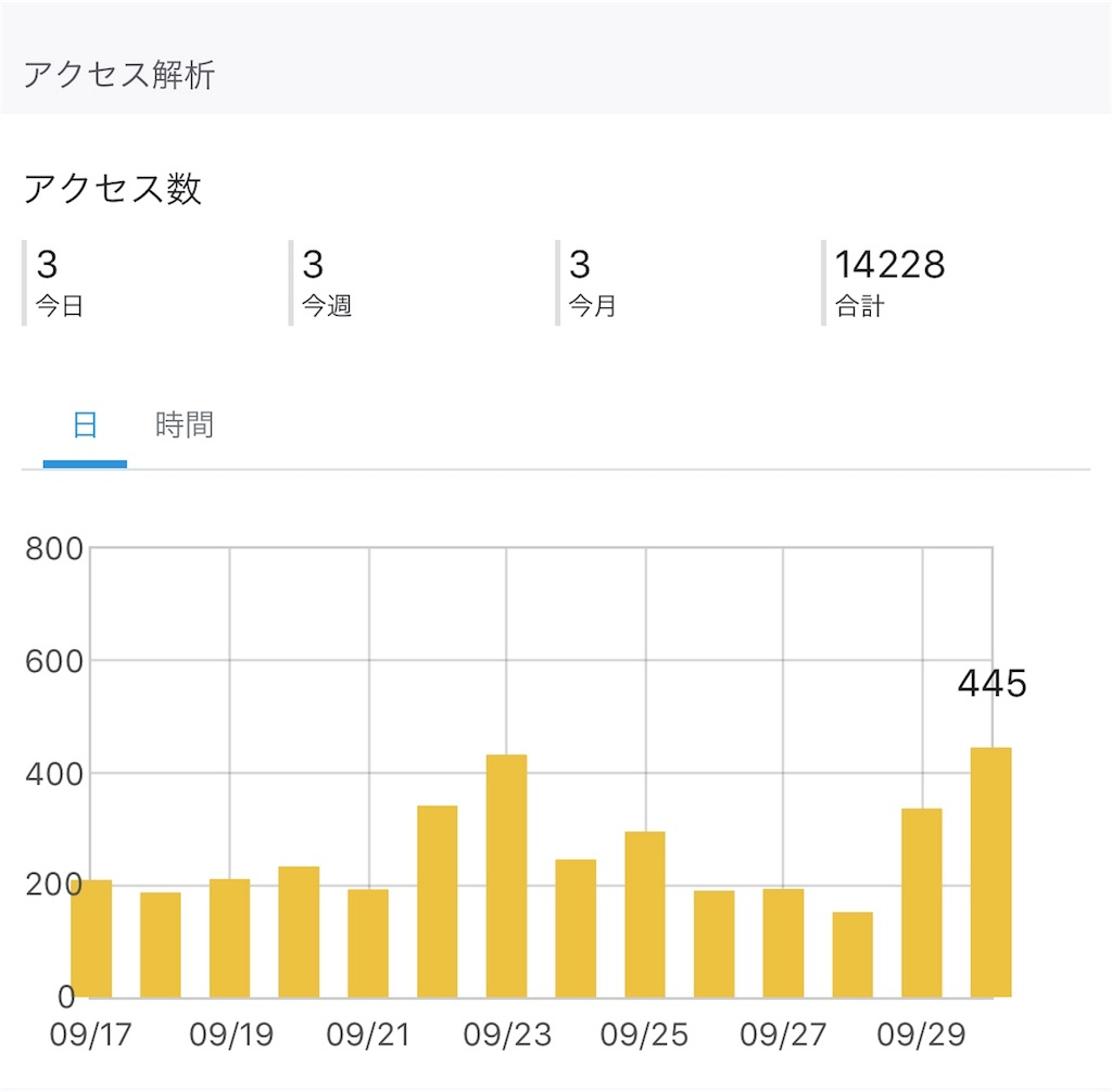 f:id:umigameblog1:20181001005038j:plain