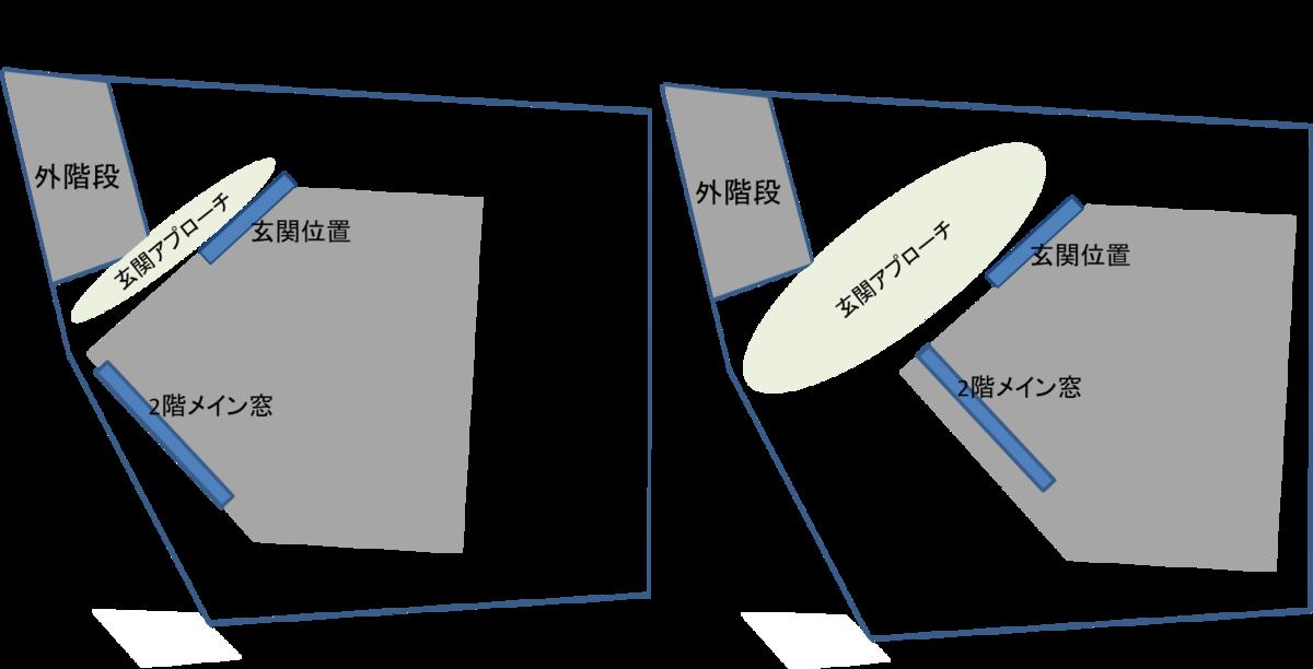f:id:umigamieruie:20210424232500p:plain