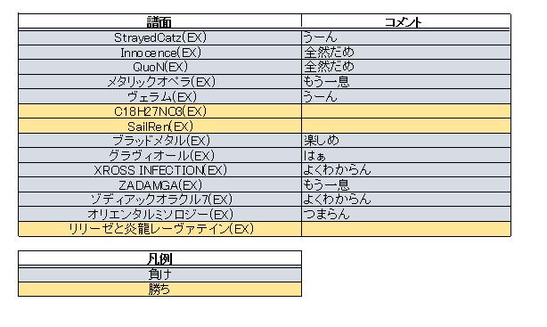 f:id:umihanakuro:20180214002407p:plain