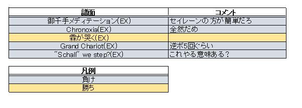 f:id:umihanakuro:20180217223946p:plain