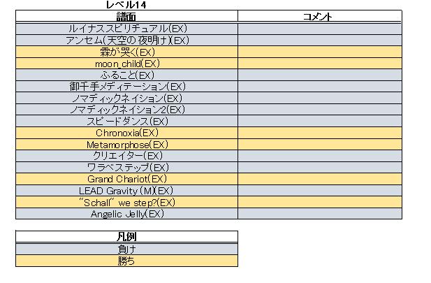 f:id:umihanakuro:20180305005610p:plain