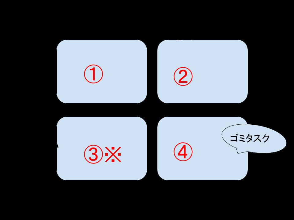 f:id:umihiroya:20170124160438p:plain