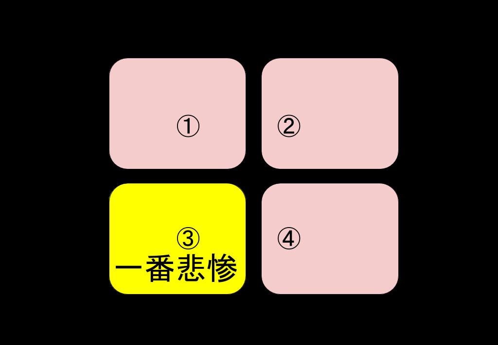 f:id:umihiroya:20170131150555p:plain