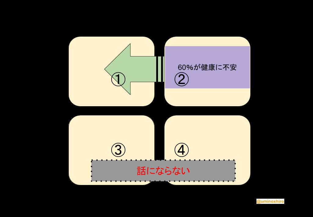 f:id:umihiroya:20170131163342p:plain