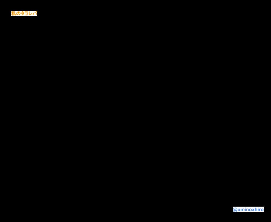 f:id:umihiroya:20170205164301p:plain