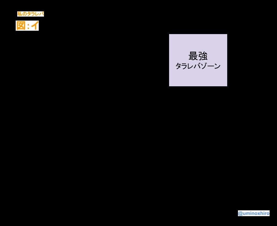 f:id:umihiroya:20170205165605p:plain