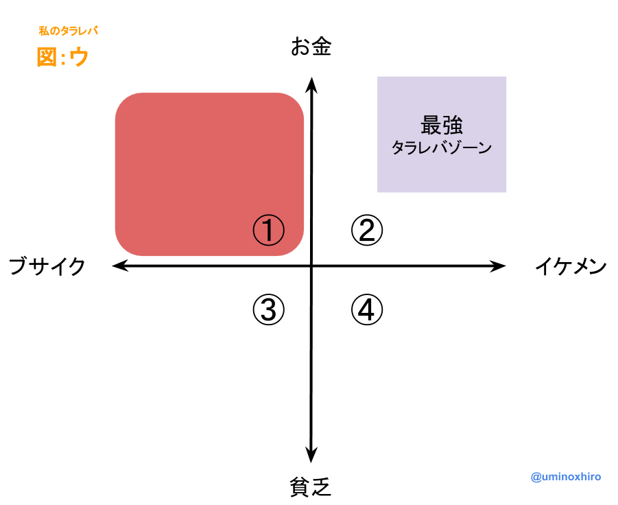 f:id:umihiroya:20170205170021p:plain