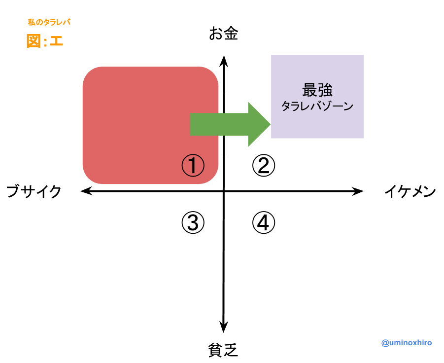 f:id:umihiroya:20170205170824p:plain