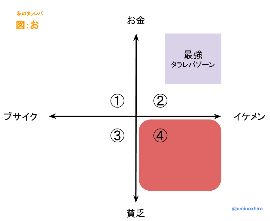 f:id:umihiroya:20170205171052p:plain
