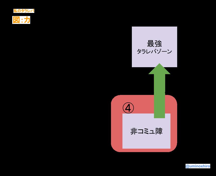 f:id:umihiroya:20170205171707p:plain