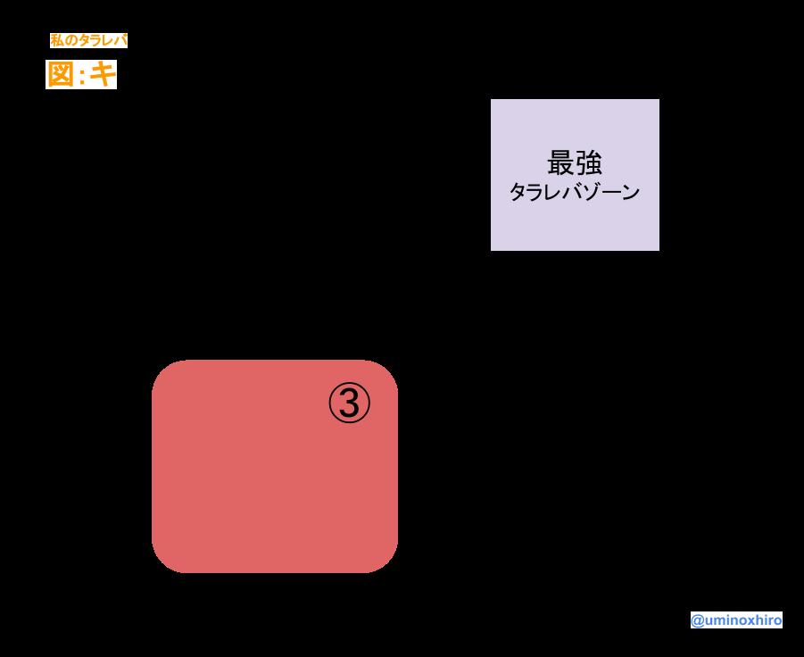 f:id:umihiroya:20170205172318p:plain