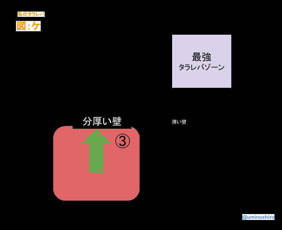 f:id:umihiroya:20170205173559p:plain