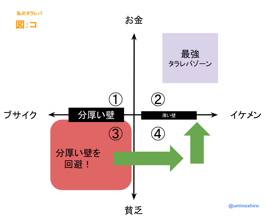 f:id:umihiroya:20170205174141p:plain