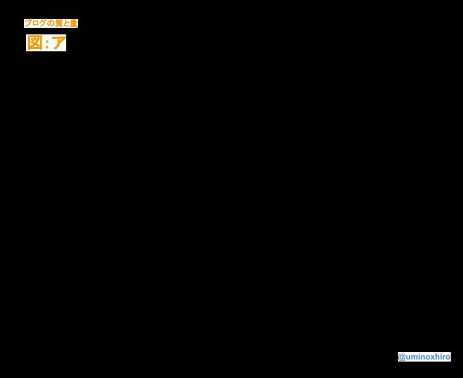 f:id:umihiroya:20170205182357p:plain