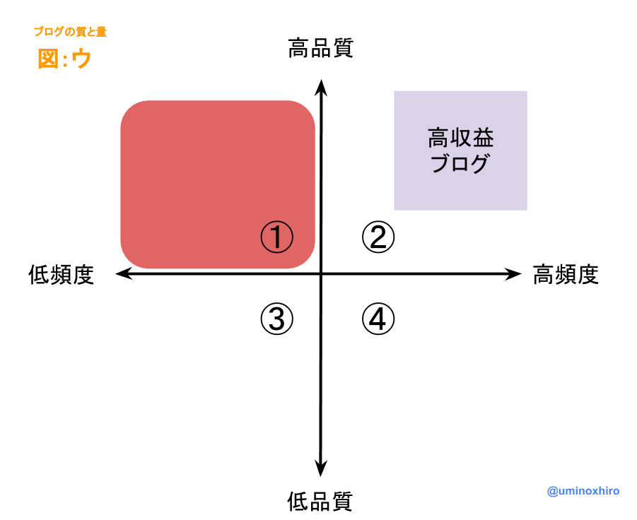 f:id:umihiroya:20170205183529p:plain