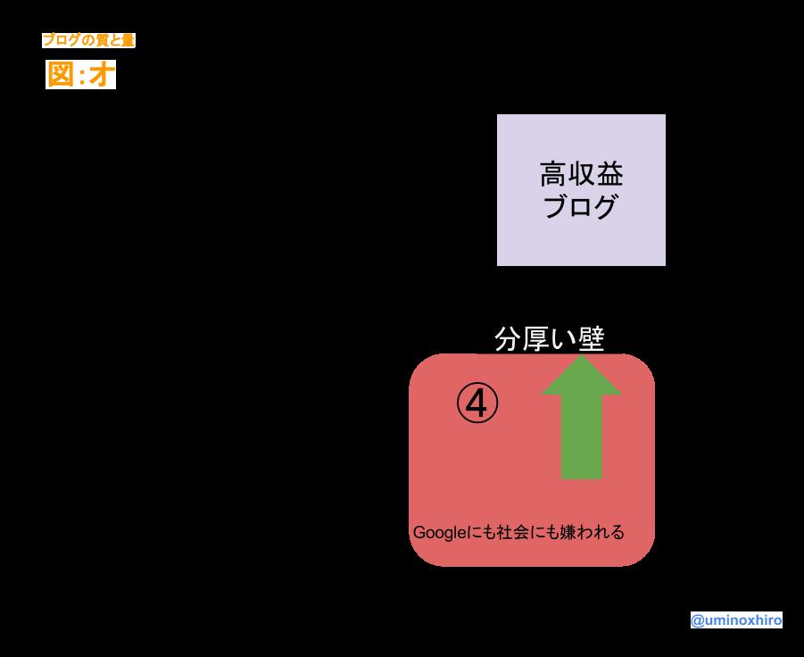 f:id:umihiroya:20170205190706p:plain