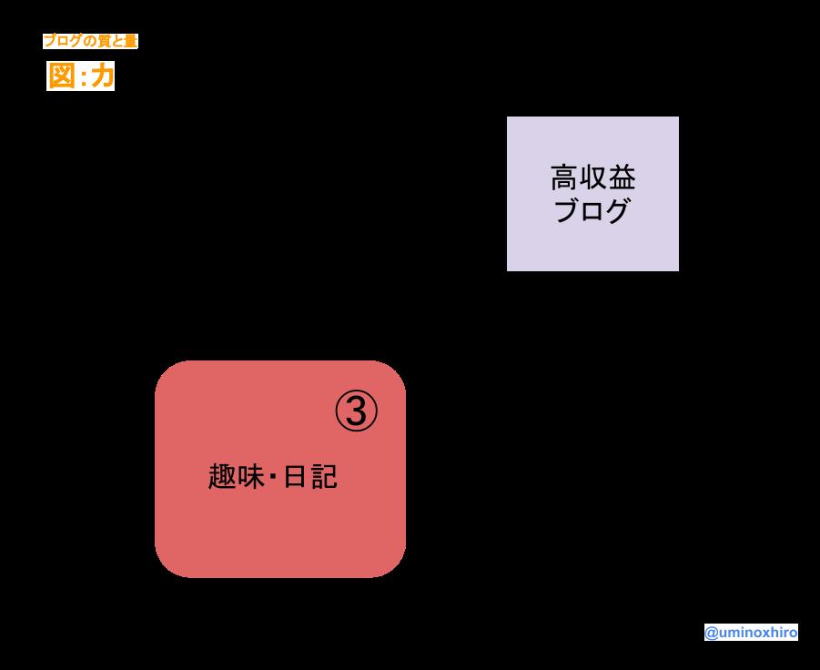 f:id:umihiroya:20170205191517p:plain