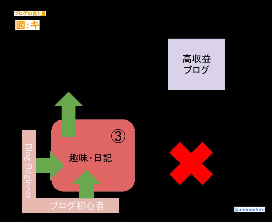 f:id:umihiroya:20170205192513p:plain