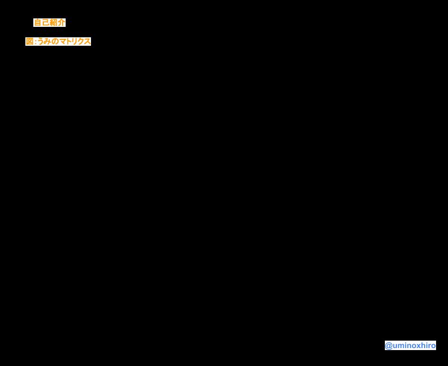 f:id:umihiroya:20170205233345p:plain