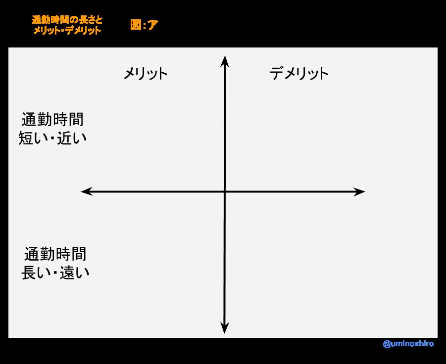 f:id:umihiroya:20170206232234p:plain