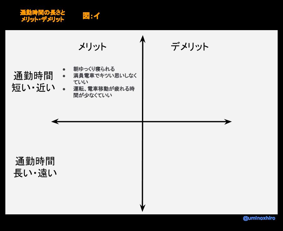 f:id:umihiroya:20170206233536p:plain